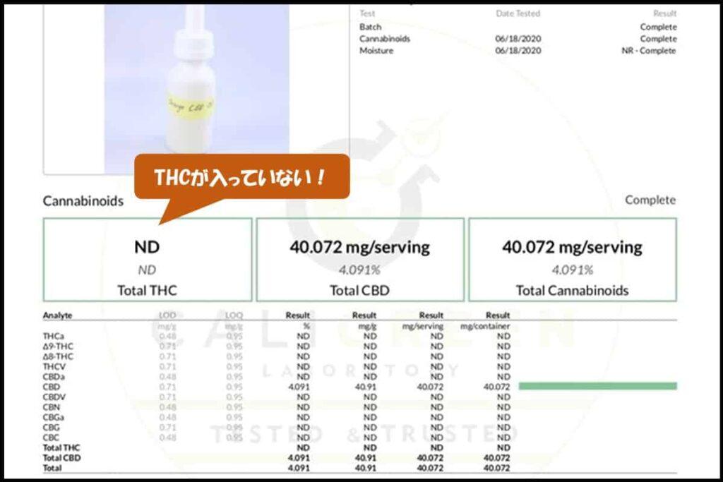organi(オルガニ)CBDのCBDオイルにTHCは入っていない!